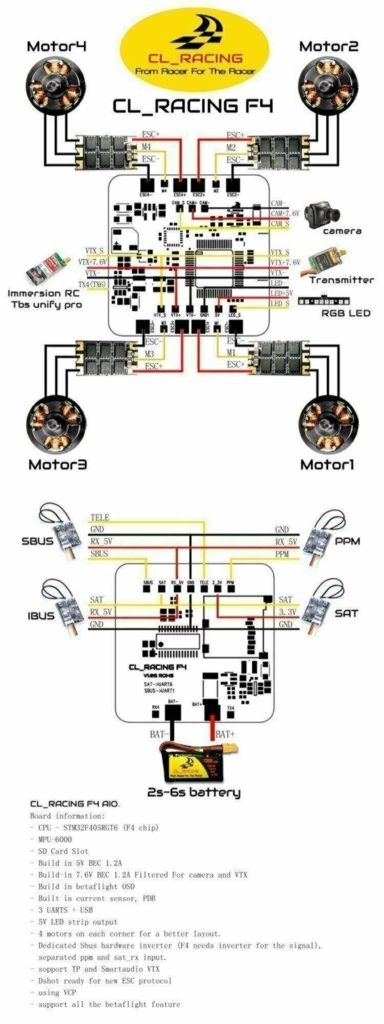 CL Racing Flight Controller