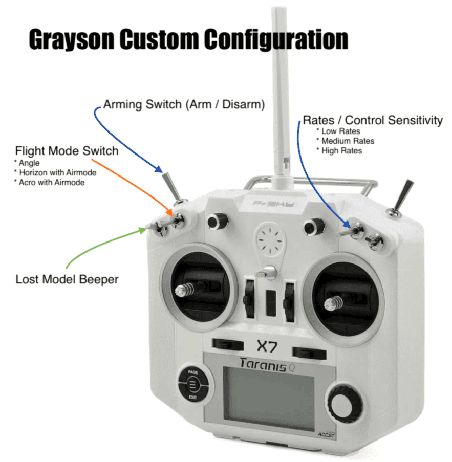Emax TinyHawk | FrSky Grayson Custom Ready to Fly Combo